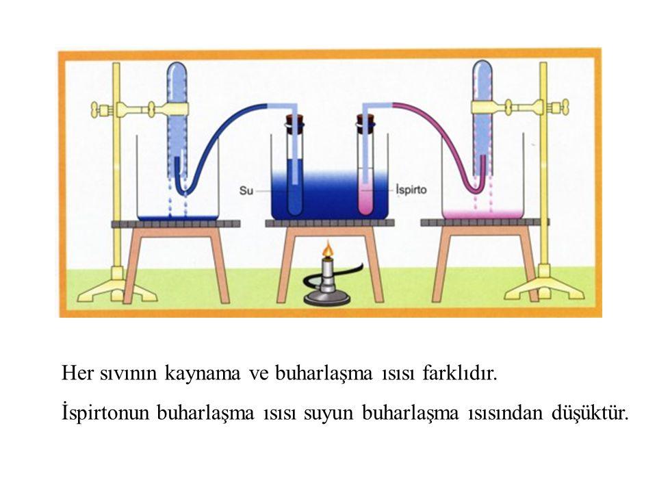 Her sıvının kaynama ve buharlaşma ısısı farklıdır.