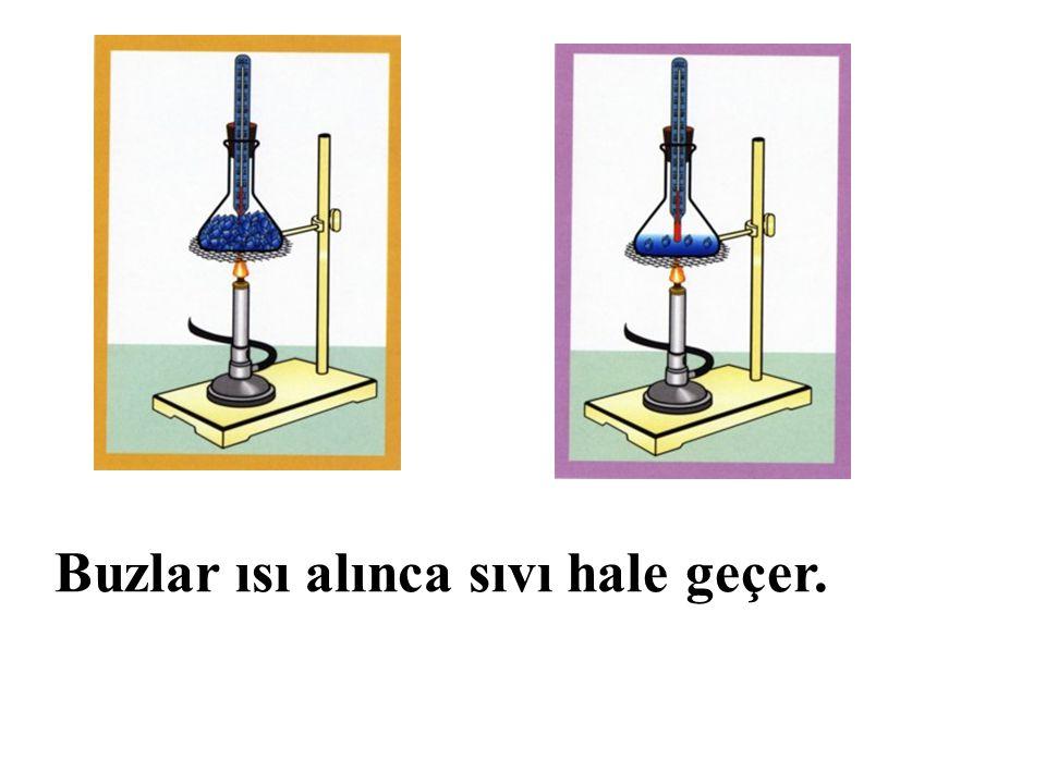Su katı, sıvı ve gaz haline dönüşebilir.