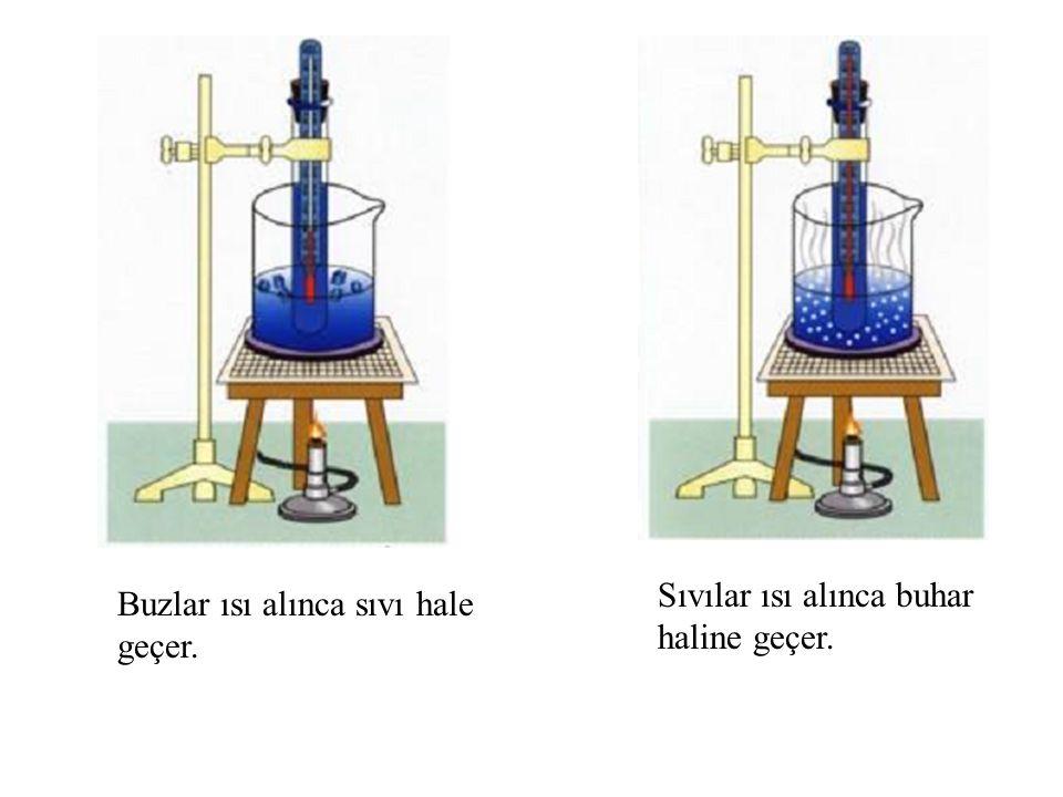Buzlar ısı alınca sıvı hale geçer. Sıvılar ısı alınca buhar haline geçer.