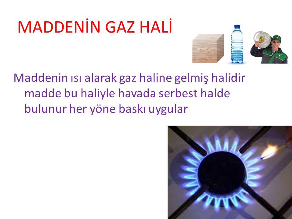 MADDENİN GAZ HALİ Maddenin ısı alarak gaz haline gelmiş halidir madde bu haliyle havada serbest halde bulunur her yöne baskı uygular