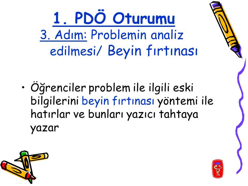 1. PDÖ Oturumu 3.
