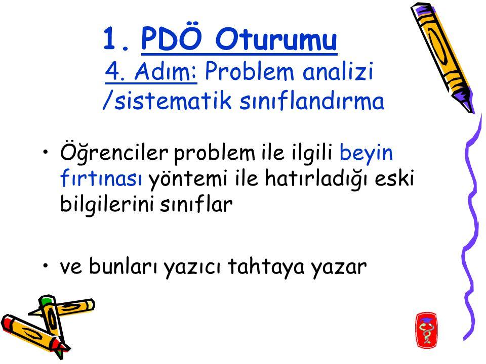 1.PDÖ Oturumu 4.