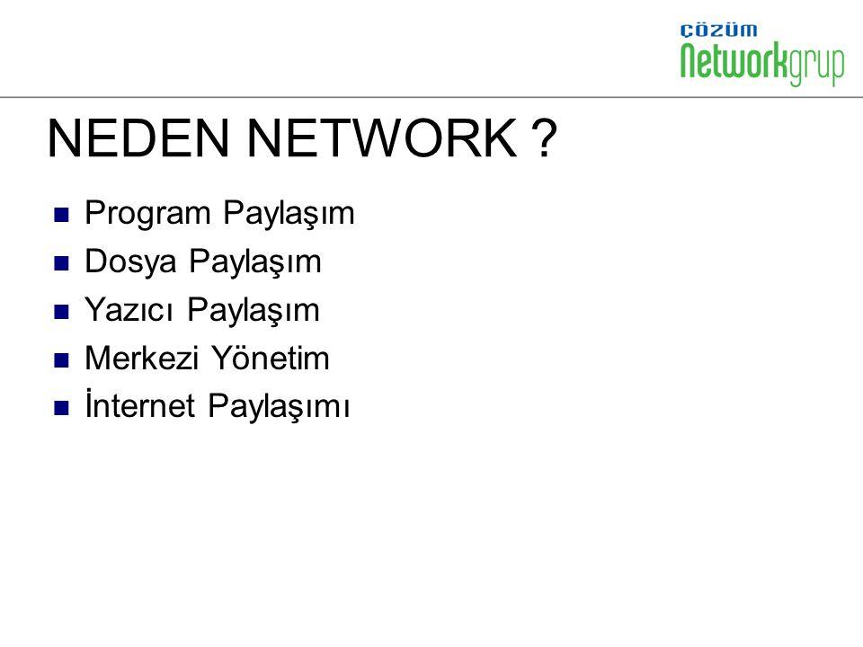 NEDEN NETWORK ? Program Paylaşım Dosya Paylaşım Yazıcı Paylaşım Merkezi Yönetim İnternet Paylaşımı