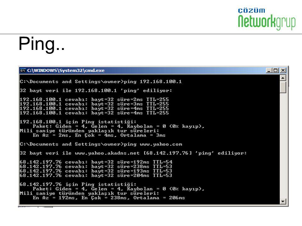 Subnetting… 192.168.0.2 192.168.0.3 10.0.0.3 10.0.0.4