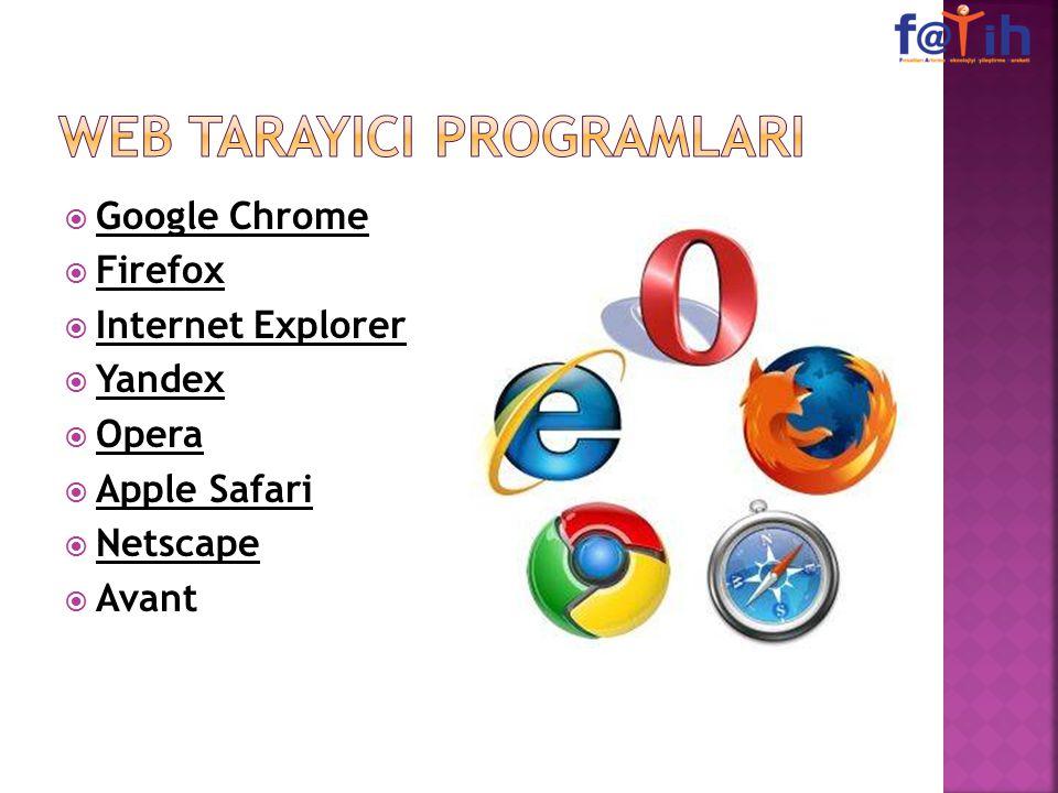  Google Chrome  Firefox  Internet Explorer  Yandex  Opera  Apple Safari  Netscape  Avant