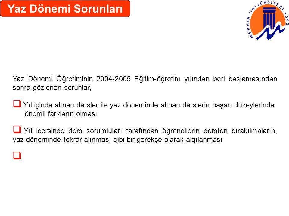 ÜNİVERSİTE GENELİ BAŞARI ORANI [2009-2010]