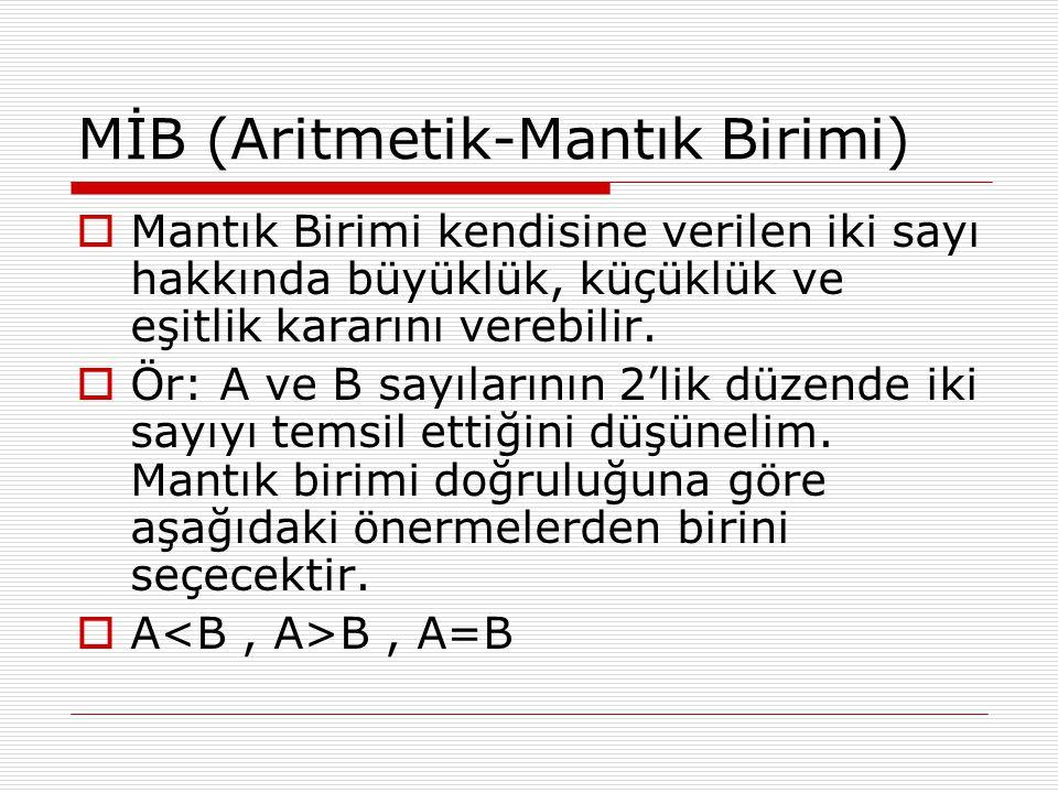 MİB (Aritmetik-Mantık Birimi)  Mantık Birimi kendisine verilen iki sayı hakkında büyüklük, küçüklük ve eşitlik kararını verebilir.  Ör: A ve B sayıl