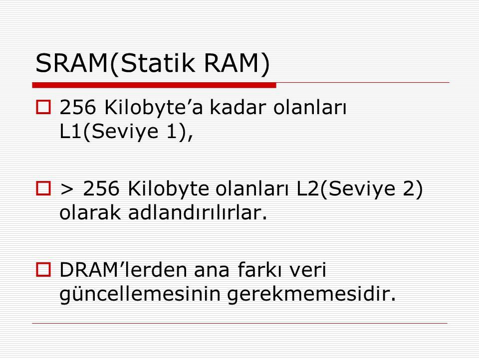 SRAM(Statik RAM)  256 Kilobyte'a kadar olanları L1(Seviye 1),  > 256 Kilobyte olanları L2(Seviye 2) olarak adlandırılırlar.  DRAM'lerden ana farkı