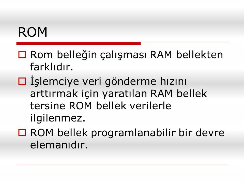 ROM  Rom belleğin çalışması RAM bellekten farklıdır.  İşlemciye veri gönderme hızını arttırmak için yaratılan RAM bellek tersine ROM bellek verilerl