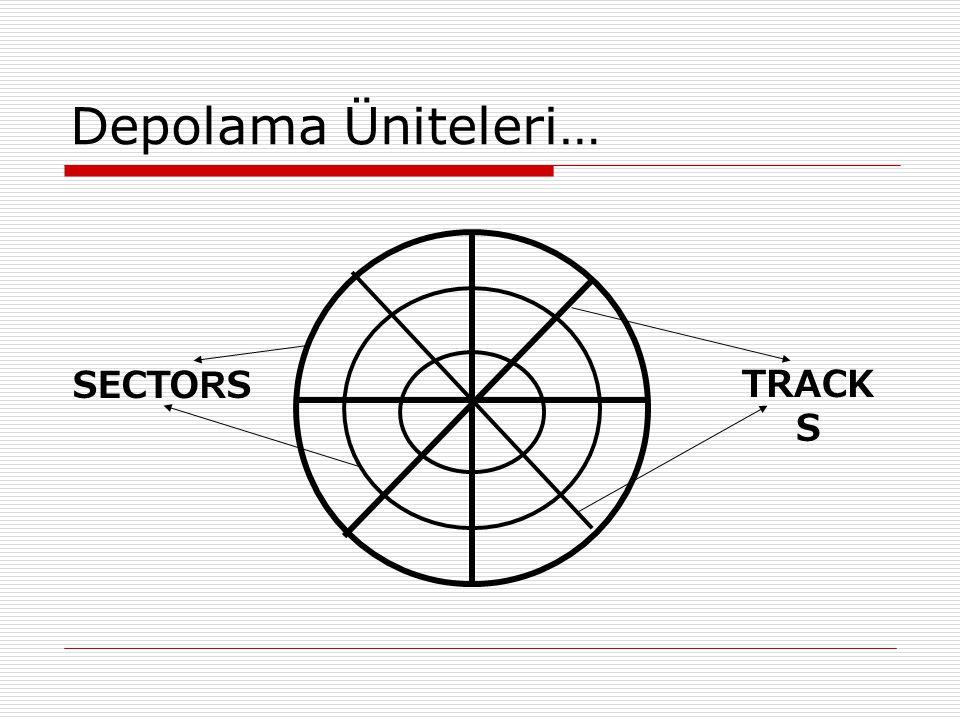 Depolama Üniteleri… SECTORSTRACK S