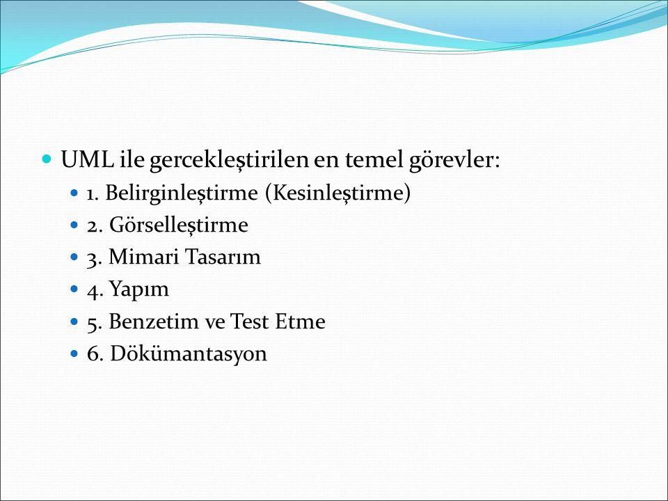 UML ile gercekleştirilen en temel görevler: 1.Belirginleştirme (Kesinleştirme) 2.