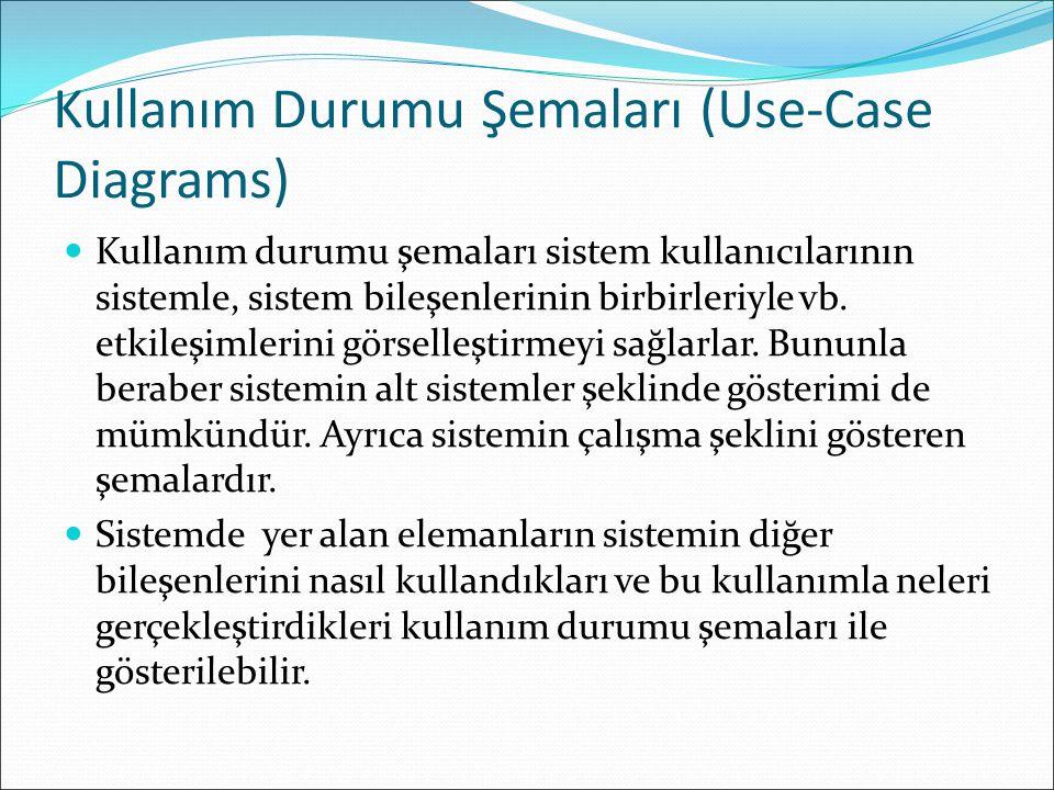 Kullanım Durumu Şemaları (Use-Case Diagrams) Kullanım durumu şemaları sistem kullanıcılarının sistemle, sistem bileşenlerinin birbirleriyle vb.