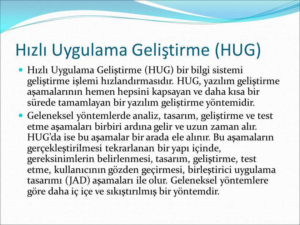 Hızlı Uygulama Geliştirme (HUG) Hızlı Uygulama Geliştirme (HUG) bir bilgi sistemi geliştirme işlemi hızlandırmasıdır.