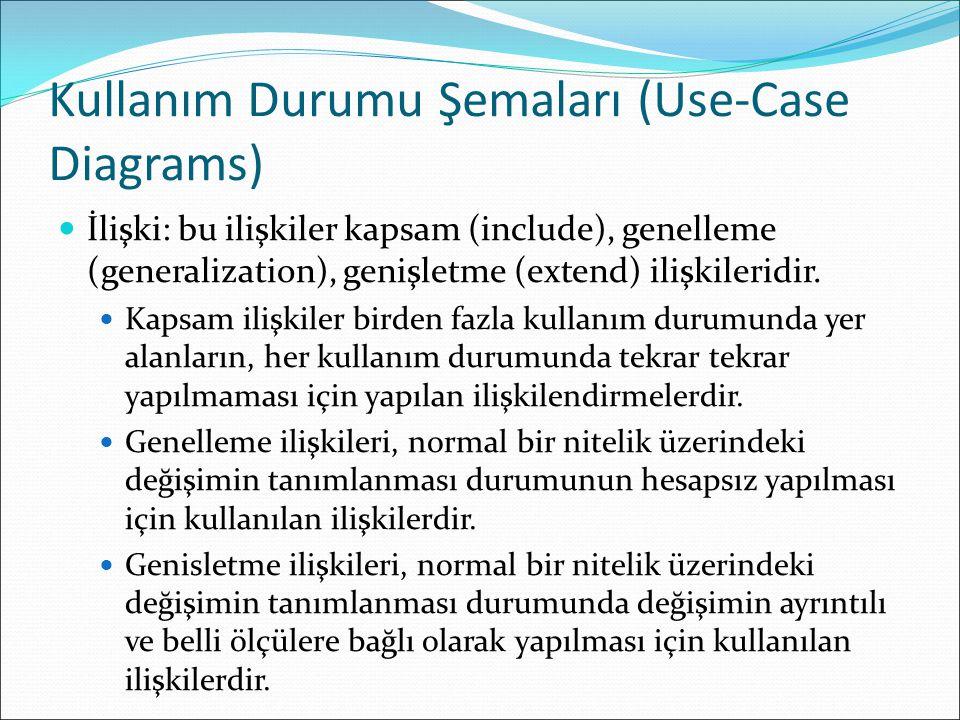 Kullanım Durumu Şemaları (Use-Case Diagrams) İlişki: bu ilişkiler kapsam (include), genelleme (generalization), genişletme (extend) ilişkileridir.