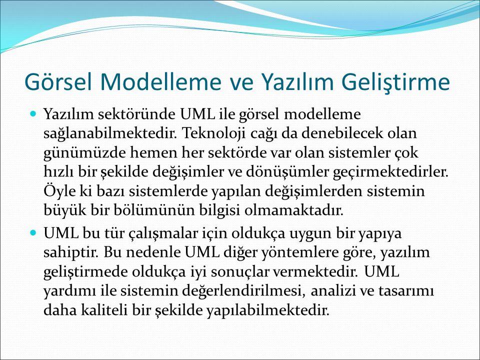 Görsel Modelleme ve Yazılım Geliştirme Yazılım sektöründe UML ile görsel modelleme sağlanabilmektedir.
