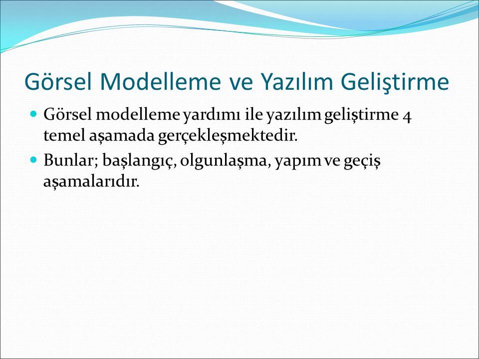 Görsel Modelleme ve Yazılım Geliştirme Görsel modelleme yardımı ile yazılım geliştirme 4 temel aşamada gerçekleşmektedir.
