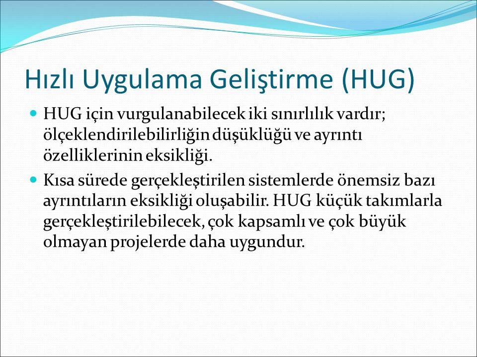 Hızlı Uygulama Geliştirme (HUG) HUG için vurgulanabilecek iki sınırlılık vardır; ölçeklendirilebilirliğin düşüklüğü ve ayrıntı özelliklerinin eksikliği.