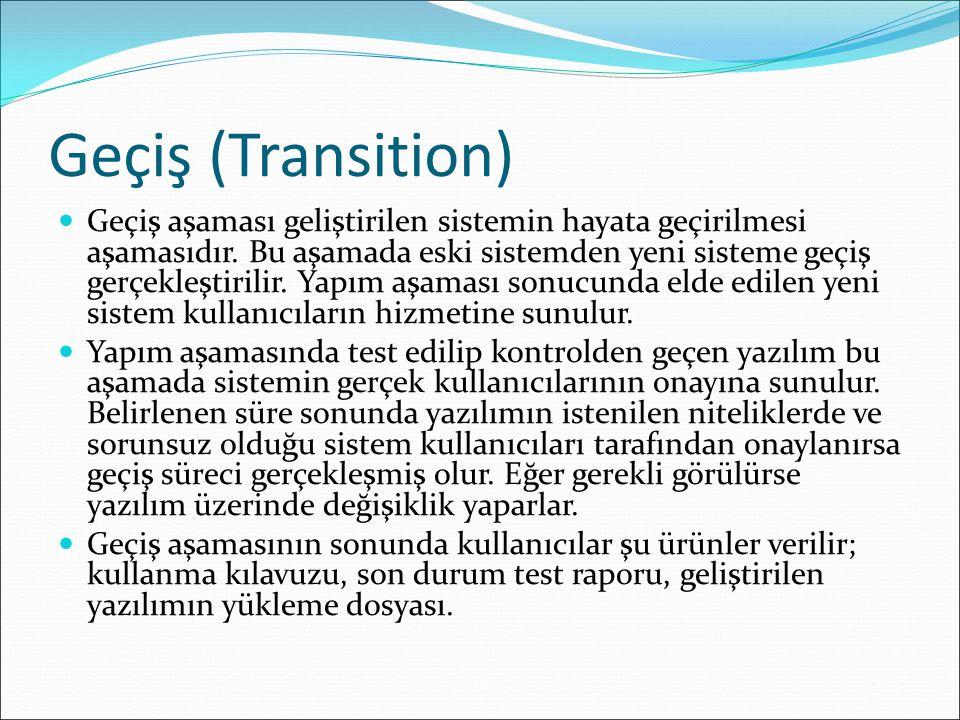 Geçiş (Transition) Geçiş aşaması geliştirilen sistemin hayata geçirilmesi aşamasıdır.