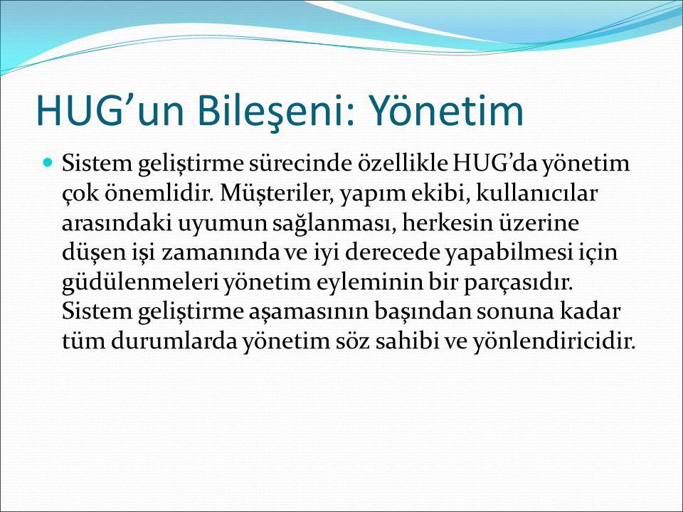 HUG'un Bileşeni: Yönetim Sistem geliştirme sürecinde özellikle HUG'da yönetim çok önemlidir.