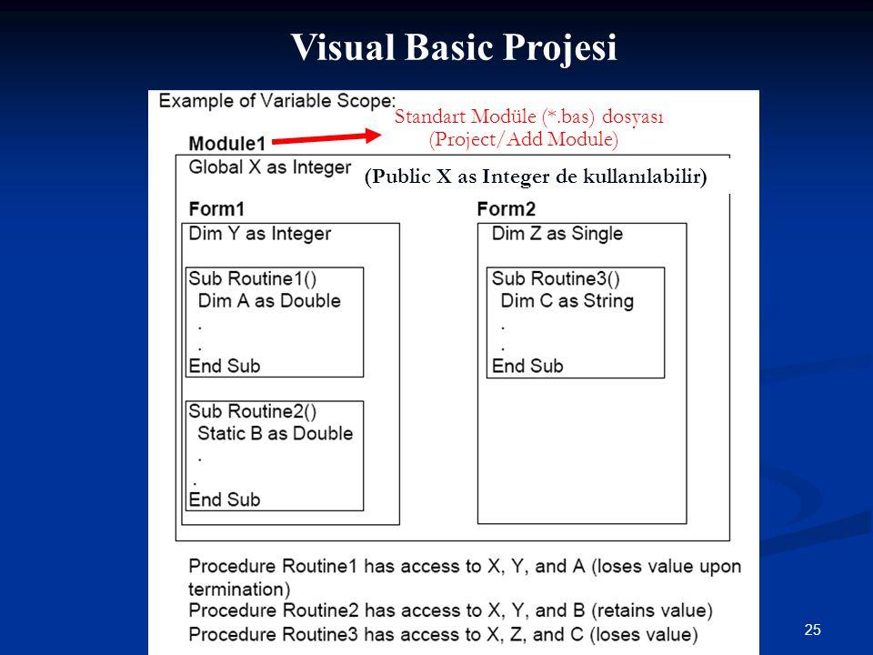 25 Visual Basic Projesi (Public X as Integer de kullanılabilir) Standart Modüle (*.bas) dosyası (Project/Add Module)