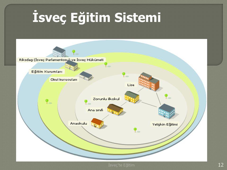 12 İ sveç te E ğ itim İsveç Eğitim Sistemi