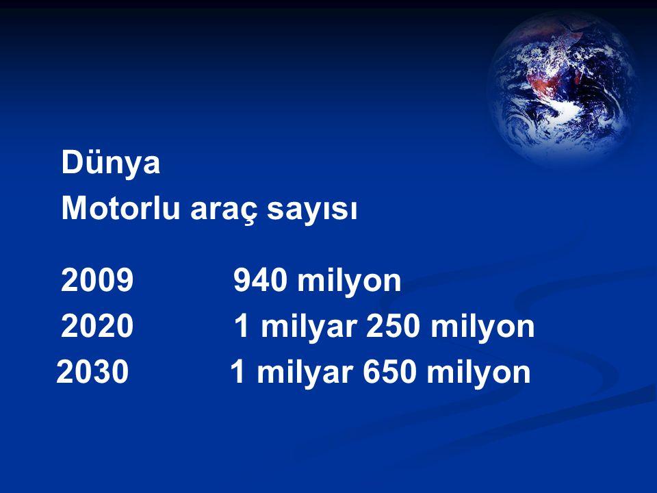 Dünya Motorlu araç sayısı 2009 940 milyon 2020 1 milyar 250 milyon 2030 1 milyar 650 milyon