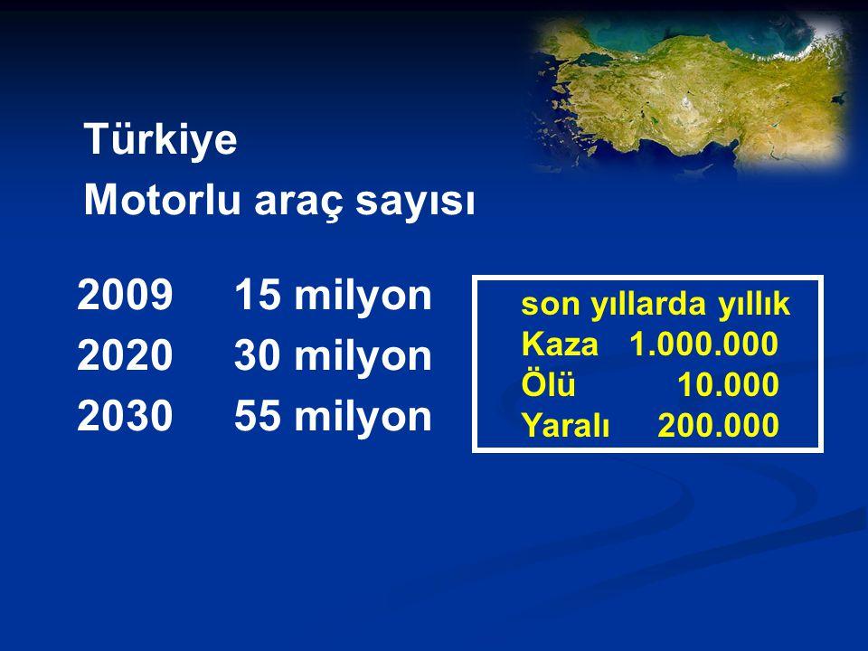 Türkiye Motorlu araç sayısı 2009 15 milyon 2020 30 milyon 2030 55 milyon son yıllarda yıllık Kaza 1.000.000 Ölü 10.000 Yaralı 200.000