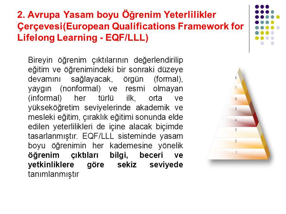 2. Avrupa Yasam boyu Öğrenim Yeterlilikler Çerçevesi(European Qualifications Framework for Lifelong Learning - EQF/LLL) Bireyin öğrenim çıktılarının d