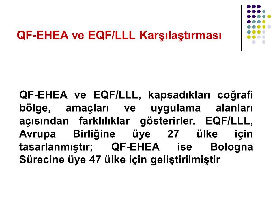 QF-EHEA ve EQF/LLL Karşılaştırması QF-EHEA ve EQF/LLL, kapsadıkları coğrafi bölge, amaçları ve uygulama alanları açısından farklılıklar gösterirler. E