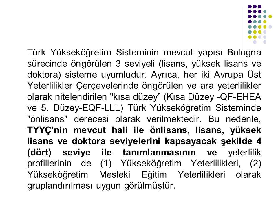 Türk Yükseköğretim Sisteminin mevcut yapısı Bologna sürecinde öngörülen 3 seviyeli (lisans, yüksek lisans ve doktora) sisteme uyumludur. Ayrıca, her i