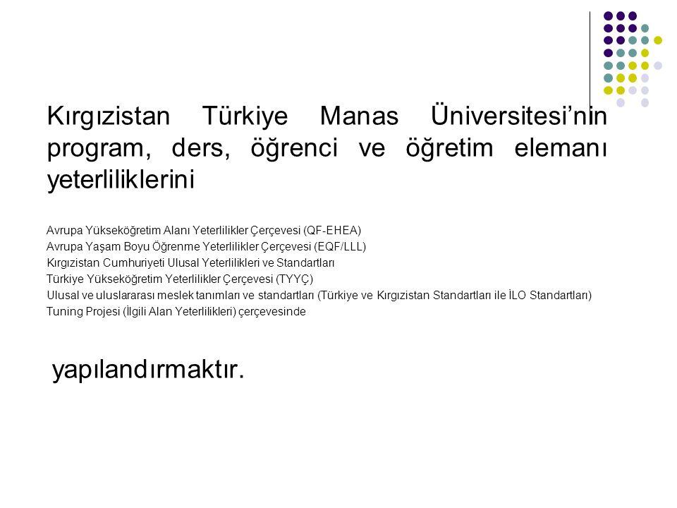 Kırgızistan Türkiye Manas Üniversitesi'nin program, ders, öğrenci ve öğretim elemanı yeterliliklerini Avrupa Yükseköğretim Alanı Yeterlilikler Çerçeve