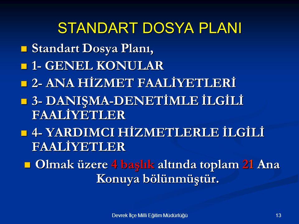 13Devrek İlçe Milli Eğitim Müdürlüğü STANDART DOSYA PLANI Standart Dosya Planı, Standart Dosya Planı, 1- GENEL KONULAR 1- GENEL KONULAR 2- ANA HİZMET