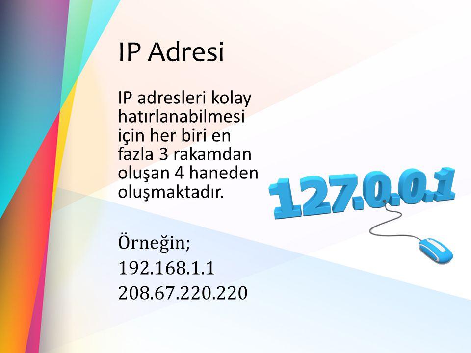 IP Adresi IP adresleri kolay hatırlanabilmesi için her biri en fazla 3 rakamdan oluşan 4 haneden oluşmaktadır. Örneğin; 192.168.1.1 208.67.220.220