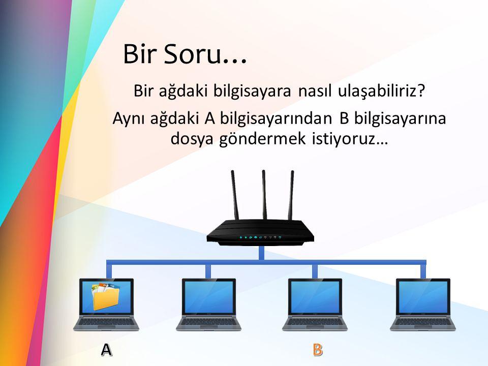 Bir Soru… Bir ağdaki bilgisayara nasıl ulaşabiliriz? Aynı ağdaki A bilgisayarından B bilgisayarına dosya göndermek istiyoruz…