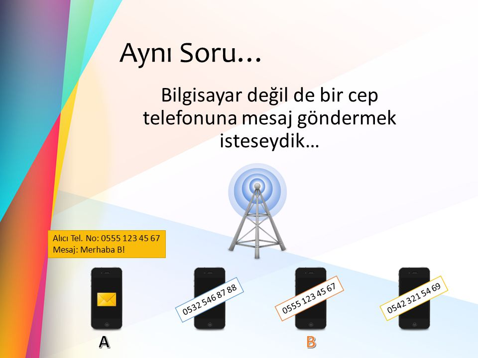 Aynı Soru… Bilgisayar değil de bir cep telefonuna mesaj göndermek isteseydik… Alıcı Tel. No: 0555 123 45 67 Mesaj: Merhaba B! 0555 123 45 67 0542 321