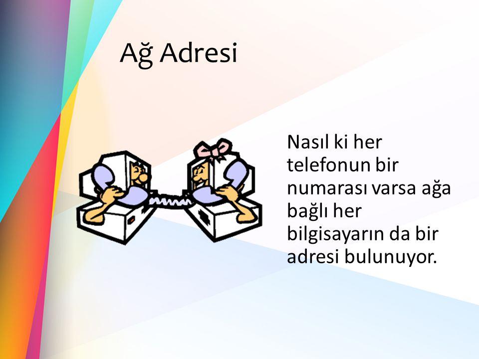 Ağ Adresi Nasıl ki her telefonun bir numarası varsa ağa bağlı her bilgisayarın da bir adresi bulunuyor.