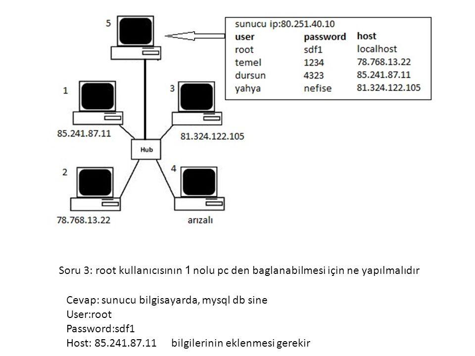 Soru 3: root kullanıcısının 1 nolu pc den baglanabilmesi için ne yapılmalıdır Cevap: sunucu bilgisayarda, mysql db sine User:root Password:sdf1 Host: 85.241.87.11 bilgilerinin eklenmesi gerekir