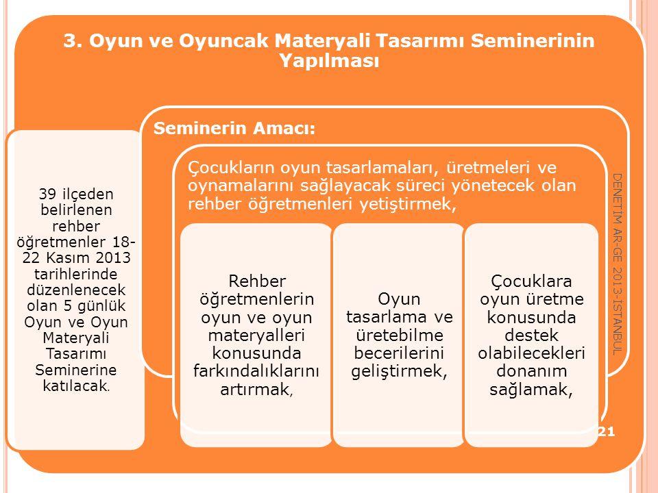 3. Oyun ve Oyuncak Materyali Tasarımı Seminerinin Yapılması 39 ilçeden belirlenen rehber öğretmenler 18- 22 Kasım 2013 tarihlerinde düzenlenecek olan