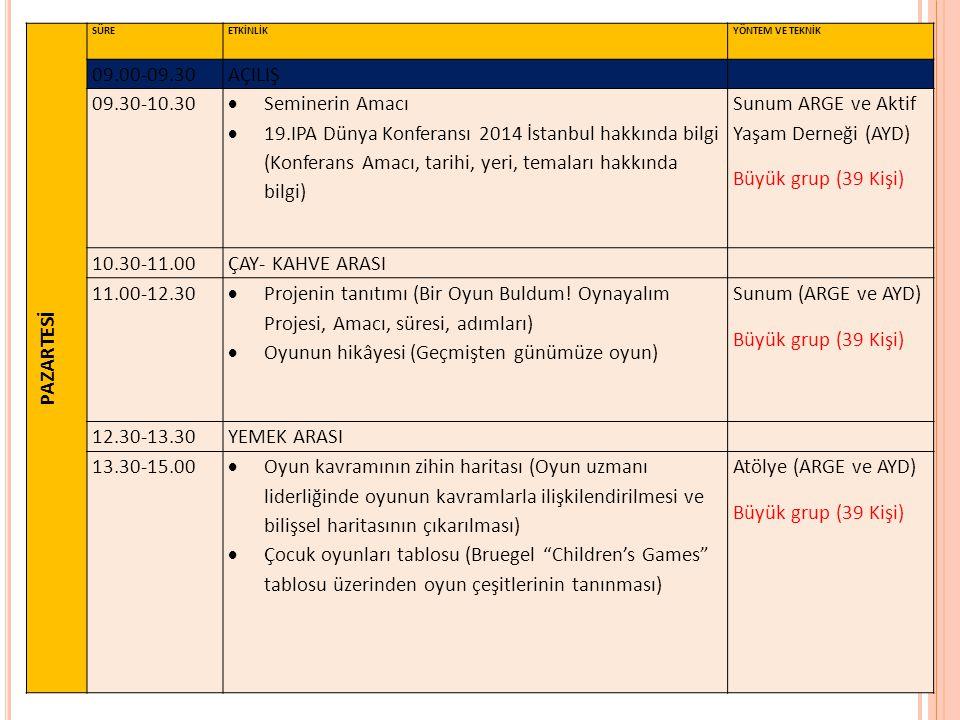 DENETİM AR-GE 2013-İSTANBUL 33 PAZARTESİ SÜREETKİNLİKYÖNTEM VE TEKNİK 09.00-09.30AÇILIŞ 09.30-10.30  Seminerin Amacı  19.IPA Dünya Konferansı 2014 İ