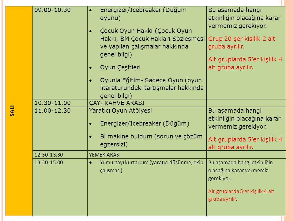 DENETİM AR-GE 2013-İSTANBUL 34 SALI 09.00-10.30 Energizer/Icebreaker (Düğüm oyunu) Çocuk Oyun Hakkı (Çocuk Oyun Hakkı, BM Çocuk Hakları Sözleşmesi v