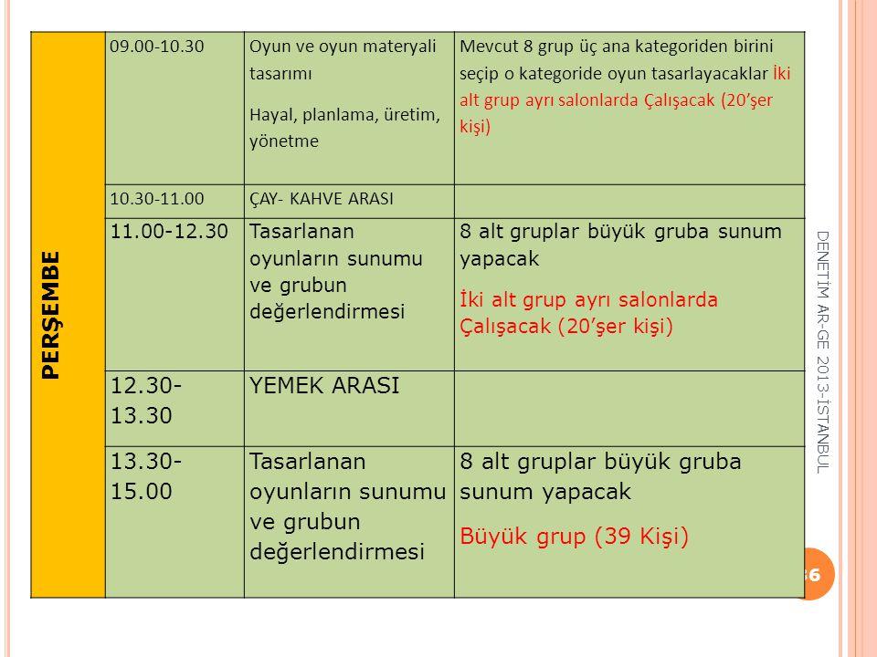 DENETİM AR-GE 2013-İSTANBUL 36 PERŞEMBE 09.00-10.30 Oyun ve oyun materyali tasarımı Hayal, planlama, üretim, yönetme Mevcut 8 grup üç ana kategoriden