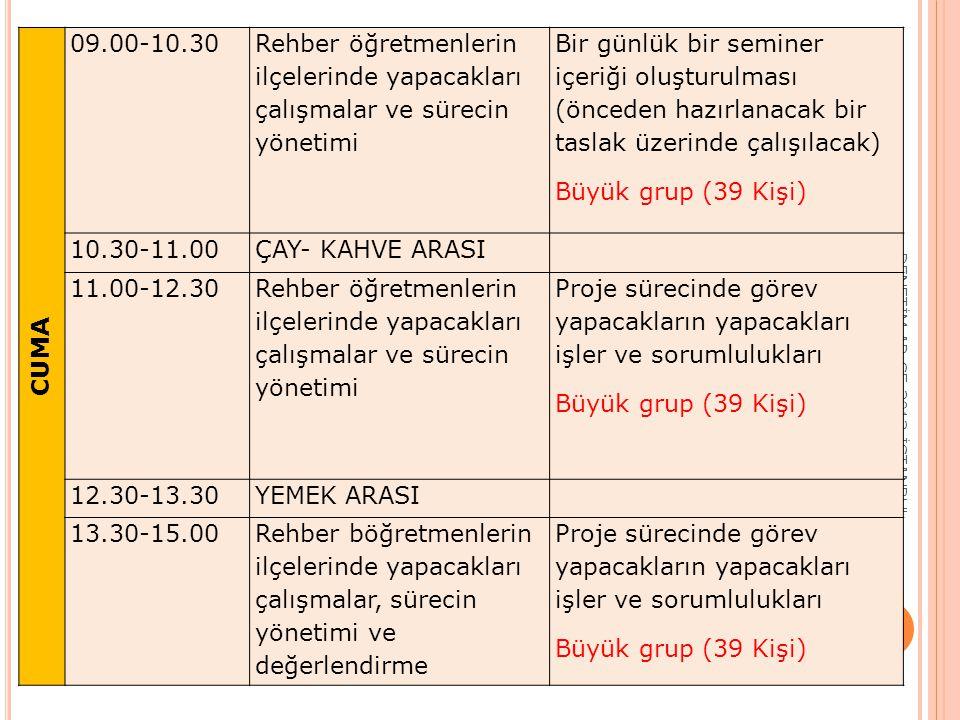 DENETİM AR-GE 2013-İSTANBUL 37 CUMA 09.00-10.30 Rehber öğretmenlerin ilçelerinde yapacakları çalışmalar ve sürecin yönetimi Bir günlük bir seminer içe