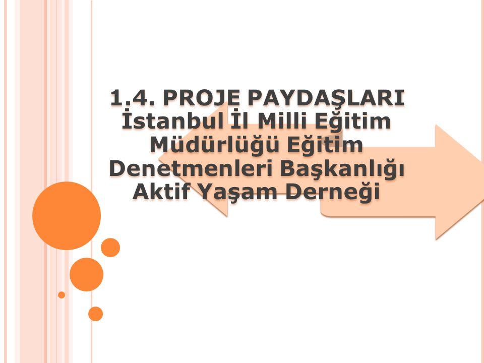 1.4. PROJE PAYDAŞLARI İstanbul İl Milli Eğitim Müdürlüğü Eğitim Denetmenleri Başkanlığı Aktif Yaşam Derneği