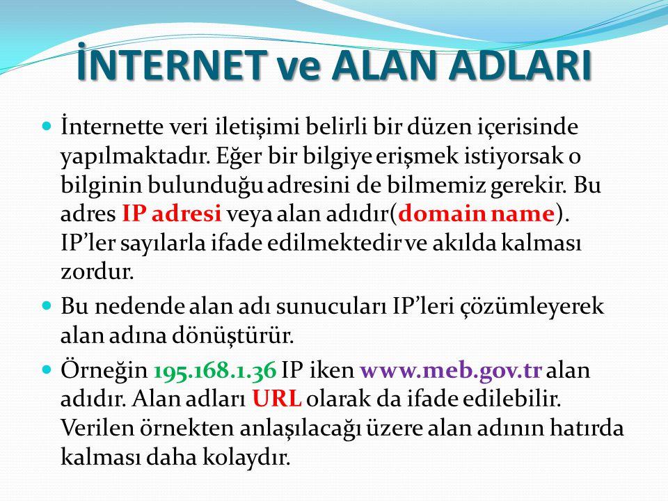 İNTERNET ve ALAN ADLARI İnternette veri iletişimi belirli bir düzen içerisinde yapılmaktadır. Eğer bir bilgiye erişmek istiyorsak o bilginin bulunduğu