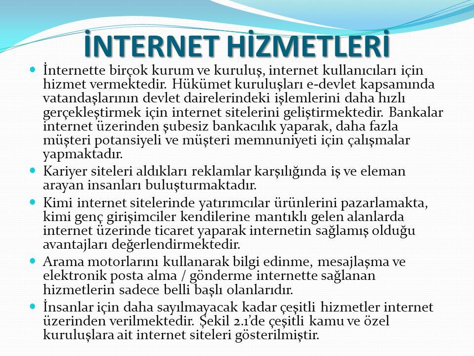 İNTERNET HİZMETLERİ İnternette birçok kurum ve kuruluş, internet kullanıcıları için hizmet vermektedir. Hükümet kuruluşları e-devlet kapsamında vatand