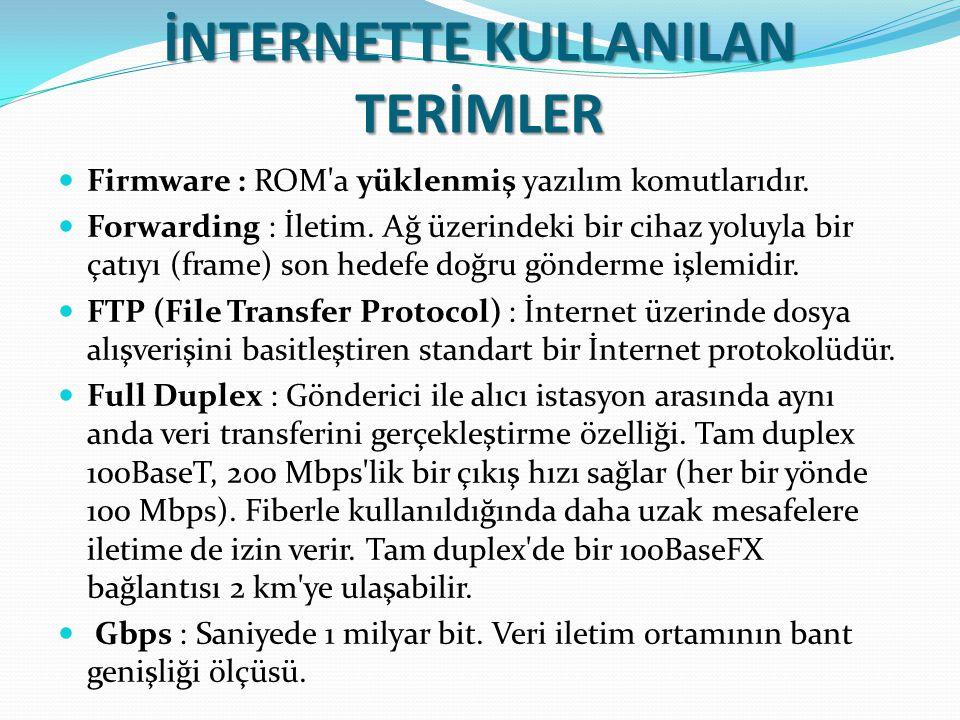 İNTERNETTE KULLANILAN TERİMLER Firmware : ROM'a yüklenmiş yazılım komutlarıdır. Forwarding : İletim. Ağ üzerindeki bir cihaz yoluyla bir çatıyı (frame