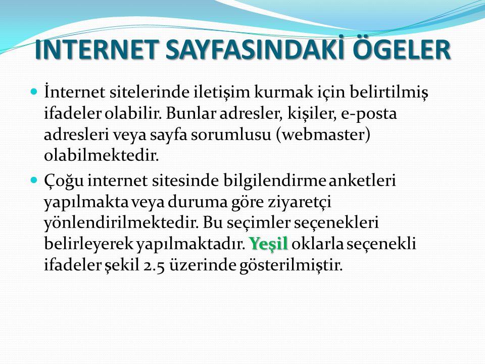 İnternet sitelerinde iletişim kurmak için belirtilmiş ifadeler olabilir. Bunlar adresler, kişiler, e-posta adresleri veya sayfa sorumlusu (webmaster)