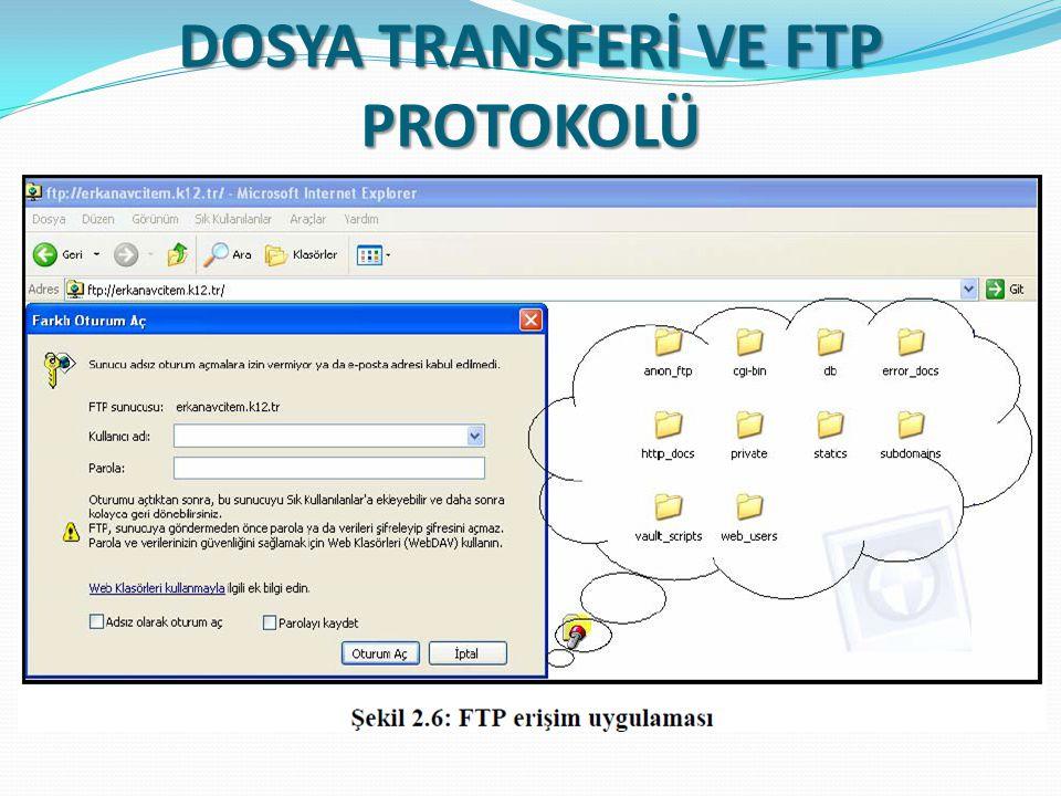 DOSYA TRANSFERİ VE FTP PROTOKOLÜ