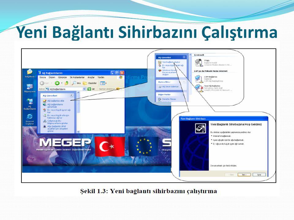 İNTERNETTE KULLANILAN TERİMLER Network Interface Card (NIC): Ağ arabirim kartı.