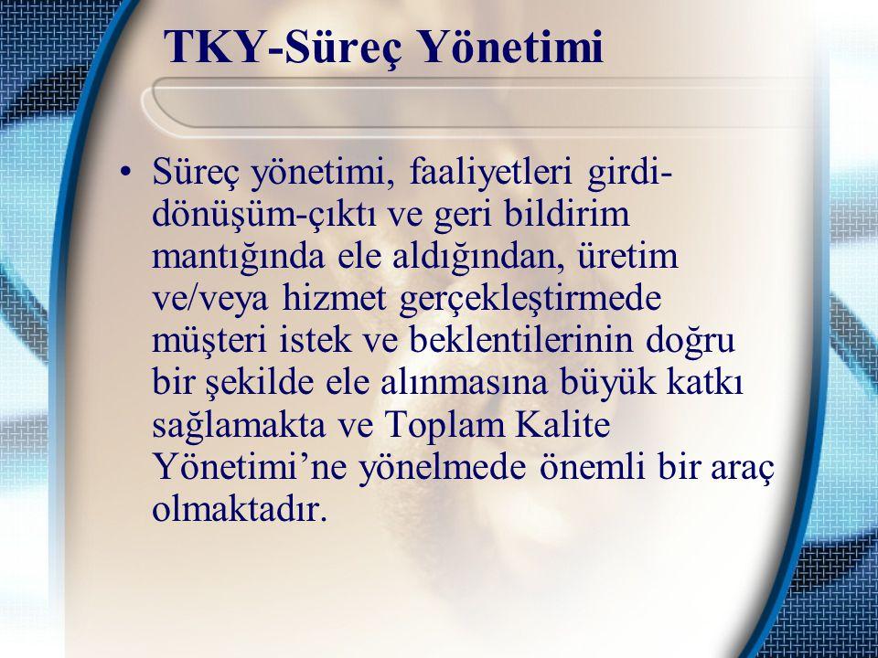 TKY-Süreç Yönetimi Süreç yönetimi, faaliyetleri girdi- dönüşüm-çıktı ve geri bildirim mantığında ele aldığından, üretim ve/veya hizmet gerçekleştirmed